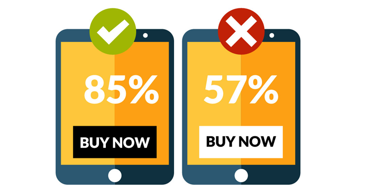 webilize, blog image, quick tips on increasing mobile app sales with ab testing, ab testing
